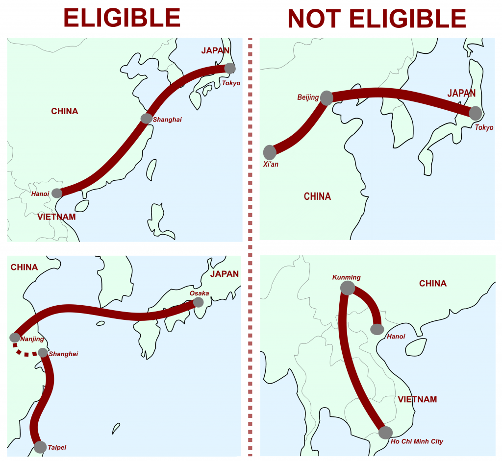 Graphic showing travel itinerary eligibility for a China Transit Visa